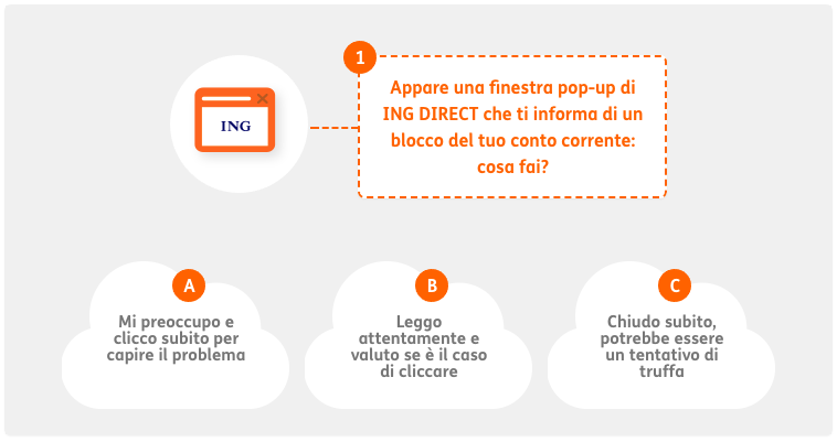 phishing ingdirect sicurezza come difendersi